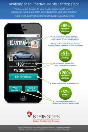 Anatomy-of-an-Effective-Landing-Page-Infographic-680x1024-283x426